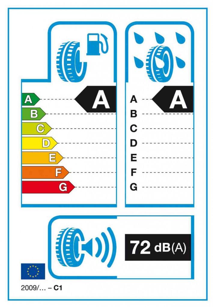 étiquetage pneu